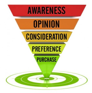 consumer-purchase-funnel