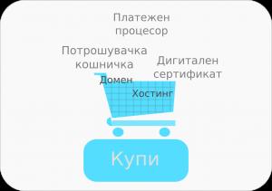 needforEcommerce